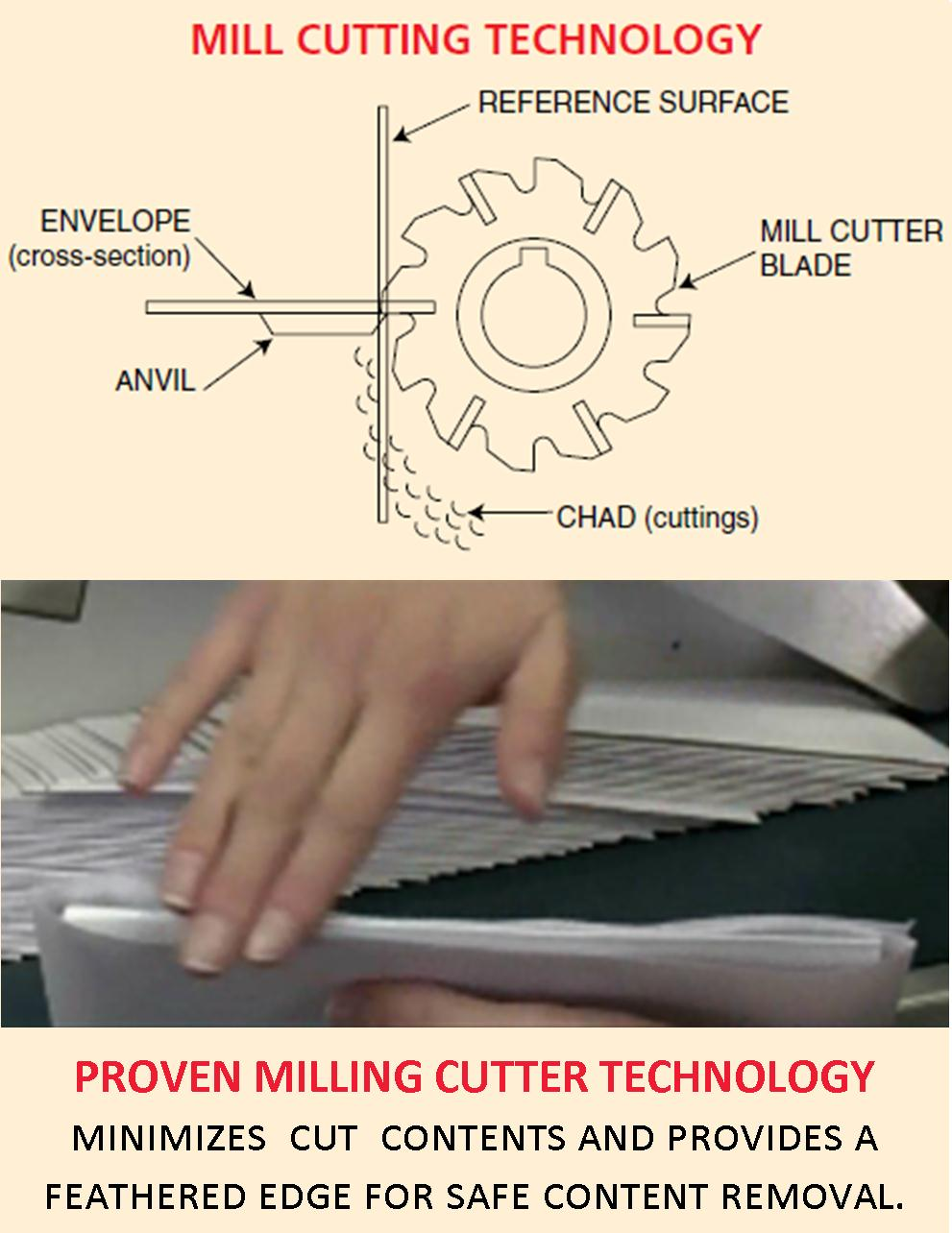 MCT - Milling Cutter Technology